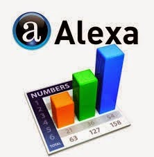 Alexa Widget for Blog