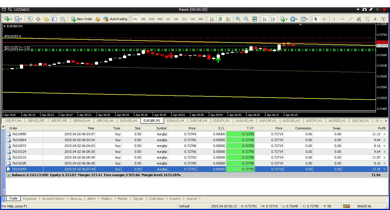 Kami broker forex leverage tinggi