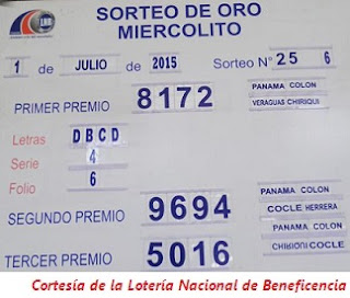 sorteo-miercoles-1-de-julio-2015-loteria-nacional-de-panama-miercolito