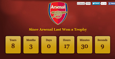 LAST TROPHY ARSENAL WON, TROFI TERAKHIR ARSENAL 2003