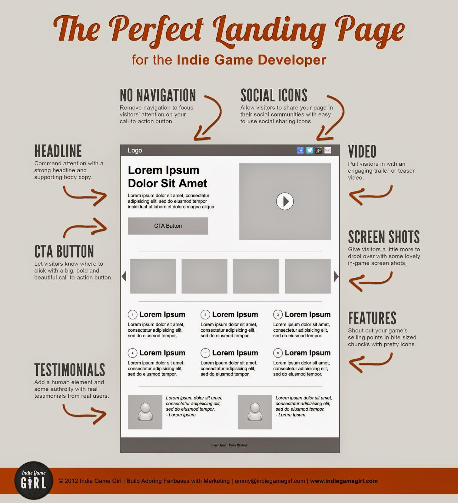 Cara Membuat Landing Page 2015