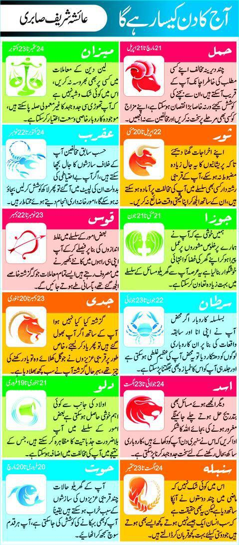 Today Daily Horoscope 1st June 2015 In Urdu Online