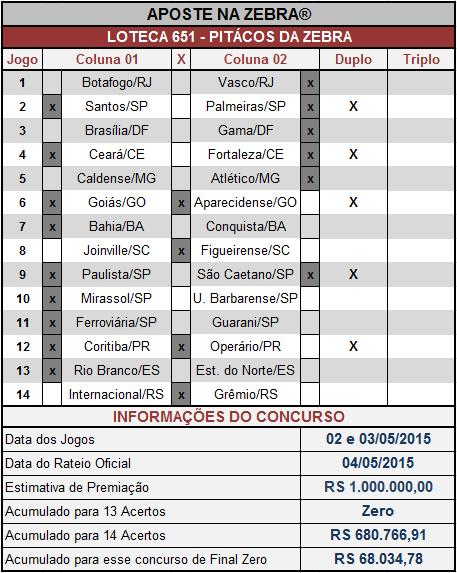 LOTECA 651 - PITÁCOS DA ZEBRA