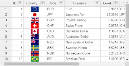 2019-0930-232142-ID-Country-Code-Currency-Level-Ew.png