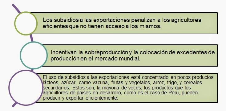 principales-impactos-de-los-subsidios-a-las-exportaciones