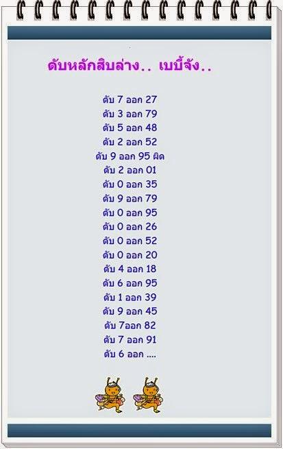 Thai lotto Down Cut Digit 2 01-09-2014