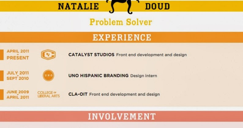craft the perfect resume
