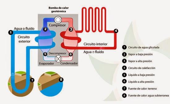 Clasificaci n de la bomba de calor con aire acondicionado for Aparatos de aire acondicionado con bomba de calor