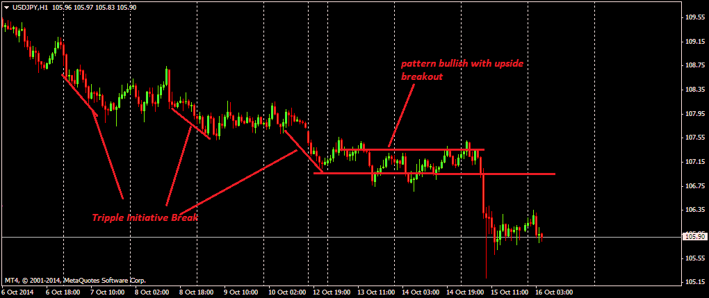Make a living off forex