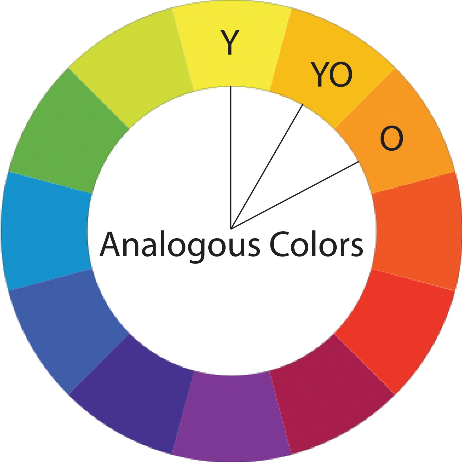 Color Definition In Art : Art color quiz