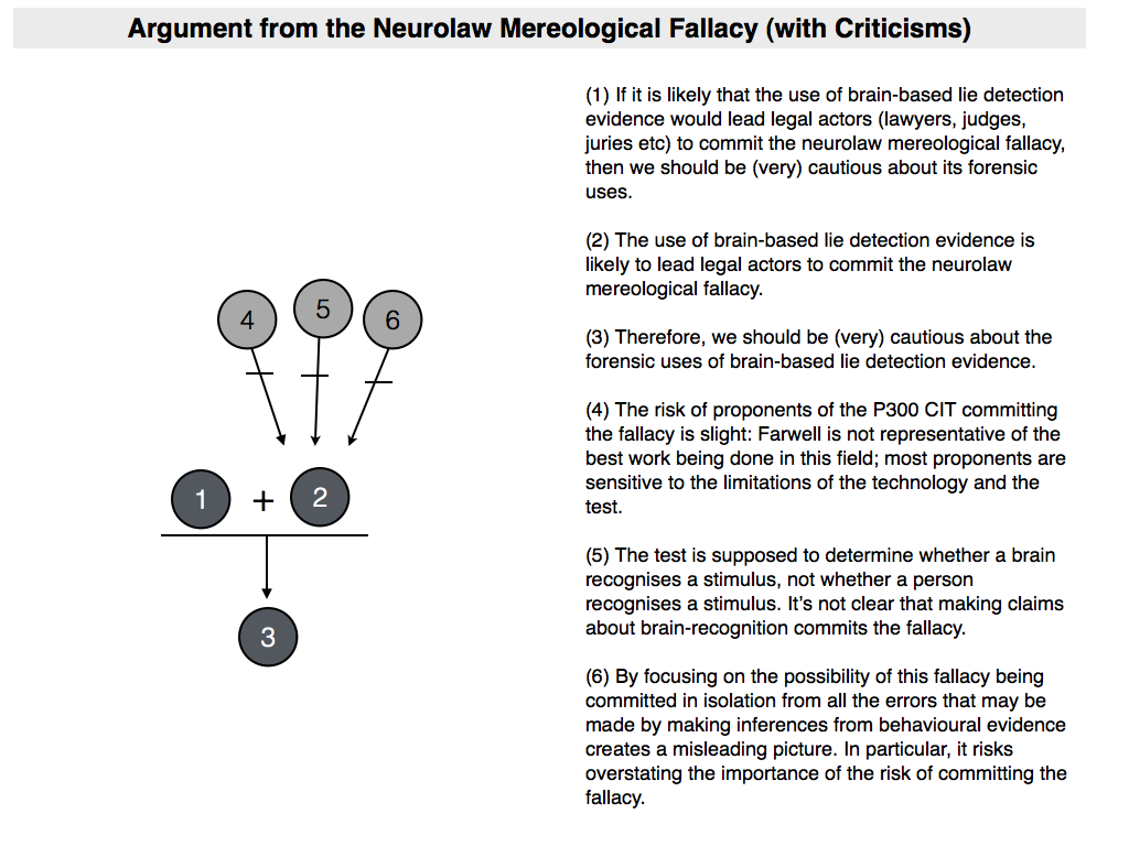 how to avoid informal fallacy What can one do to avoid informal fallacy analogous in every respect with the informal fallacy in which the premises are obviously true and the conclusion.