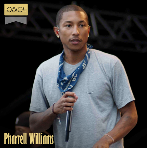 5 de abril | Pharrell Williams - @Pharrell | Info + vídeos