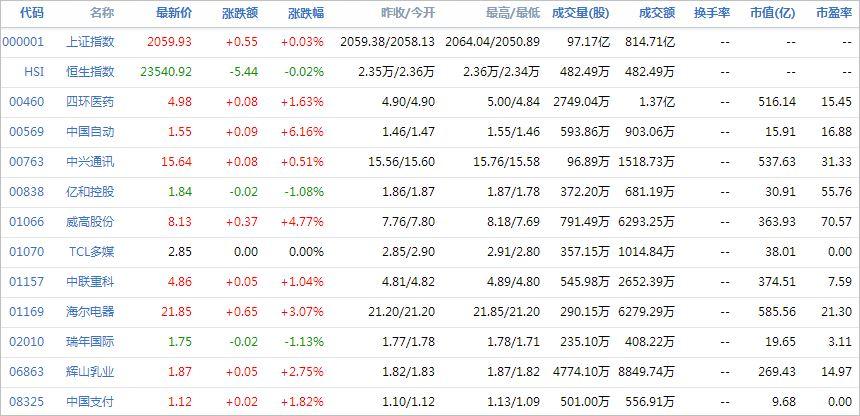 中国株コバンザメ投資ウォッチ銘柄watch20140707
