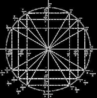 الدائرة  المتلثية