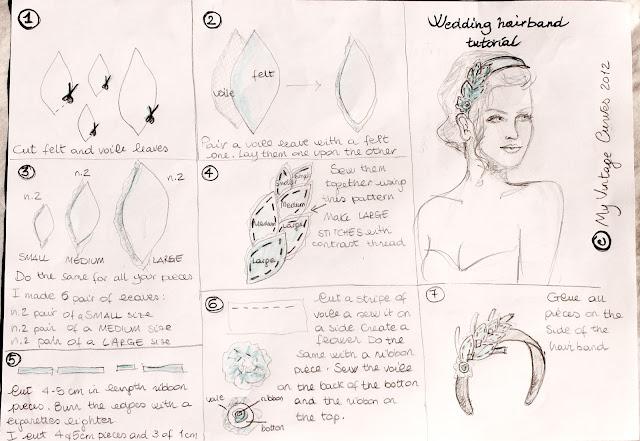 diy wedding headband tutorial