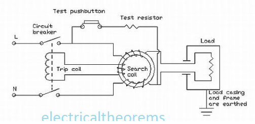 elcb and rccb electrical theorems