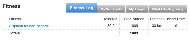 Meet Your Fitness Goals With Livestrong Com Join Me