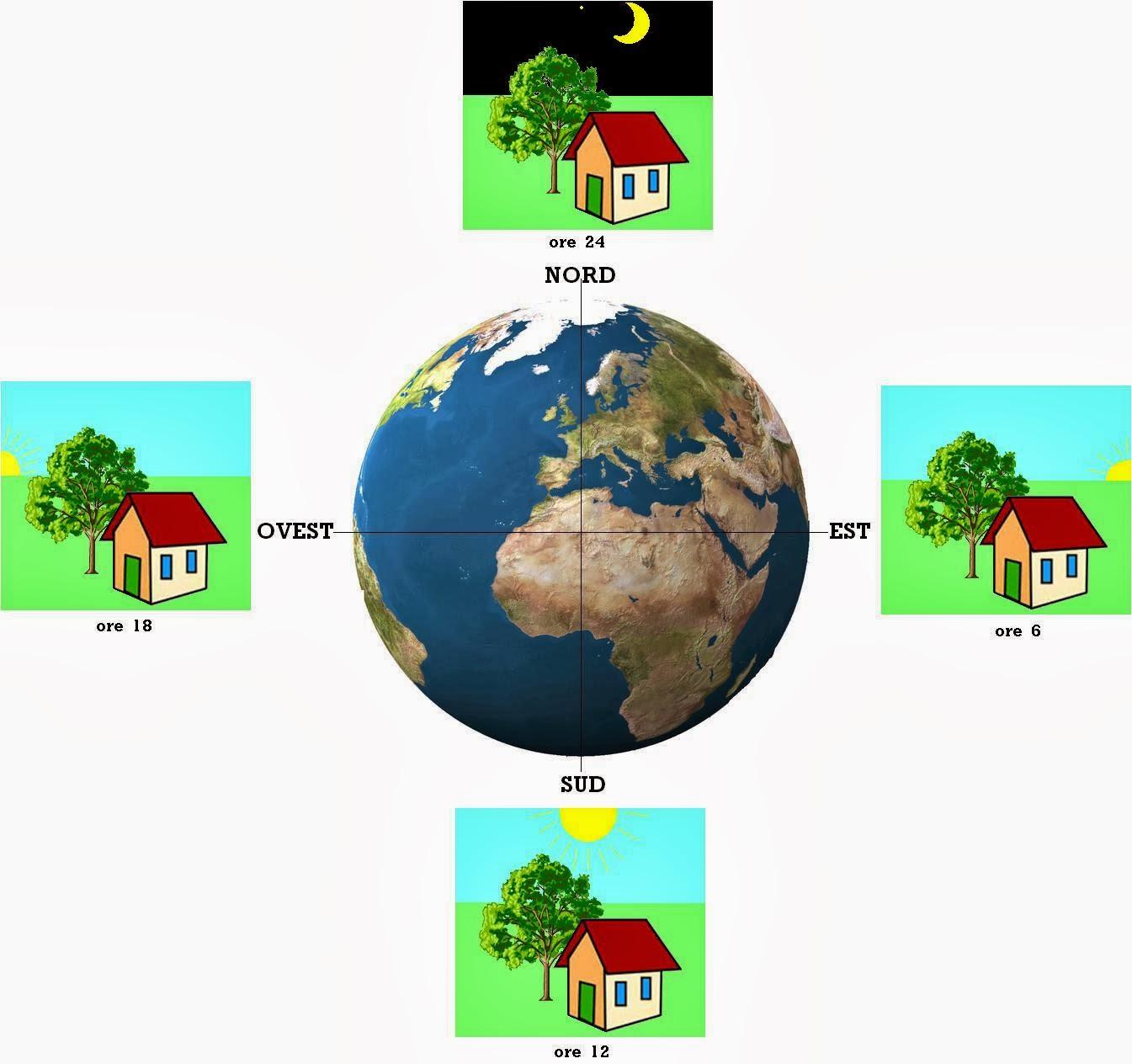 Assez Imparare con la Geografia: 1 Gli strumenti della Geografia BZ81
