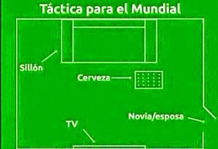 Táctica para el mundial: en el esquema con forma de campo de fútbol se ve la disposición del sillón, la cerveza, la tv y la novia o esposa (se indica la puerta de salida del cuarto).