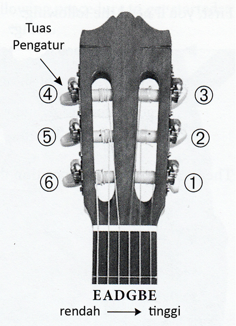 cara setem gitar