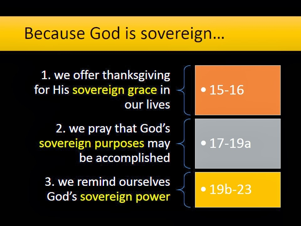 the sovereign power of god The sovereignty of god in history in chapter 3, the king was shown the relationship between god's sovereignty and his power to pass laws and to punish men.