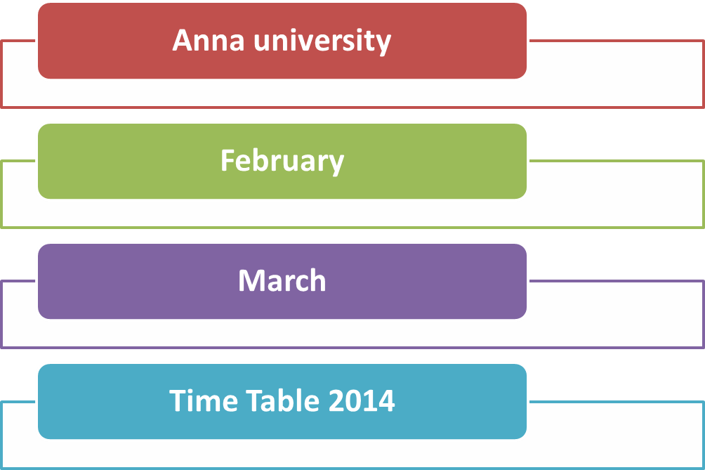 http://www.annaunivedu.in/2014/01/anna-university-ugpg-aprilmayjune-2014.html