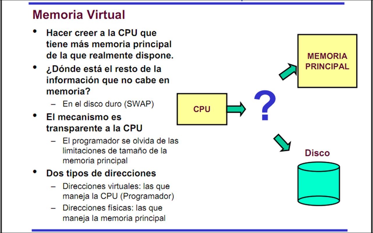 opiniones de memoria virtual