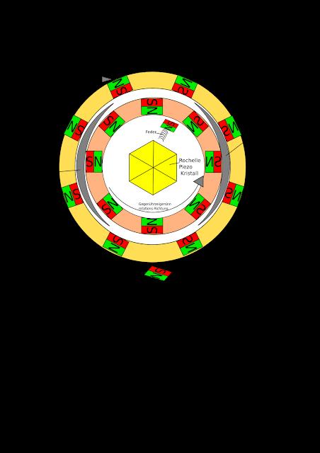 Magnet Motor basteln aus Abfall | Magnet Motor selber basteln