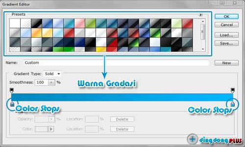 Cara Kedua : Cara Membuat Background gradasi menggunakan/melalui New ...