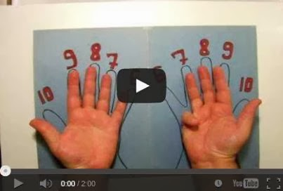 طريقة مذهلة لتعليم جدول الضرب بالاصابع