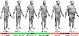 BMI-male.jpg