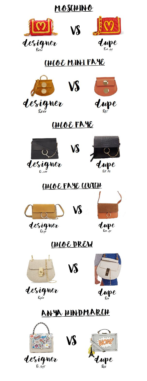 chloe bags prices - Style: designer vs dupe | the same old chic | fashion, beauty and ...