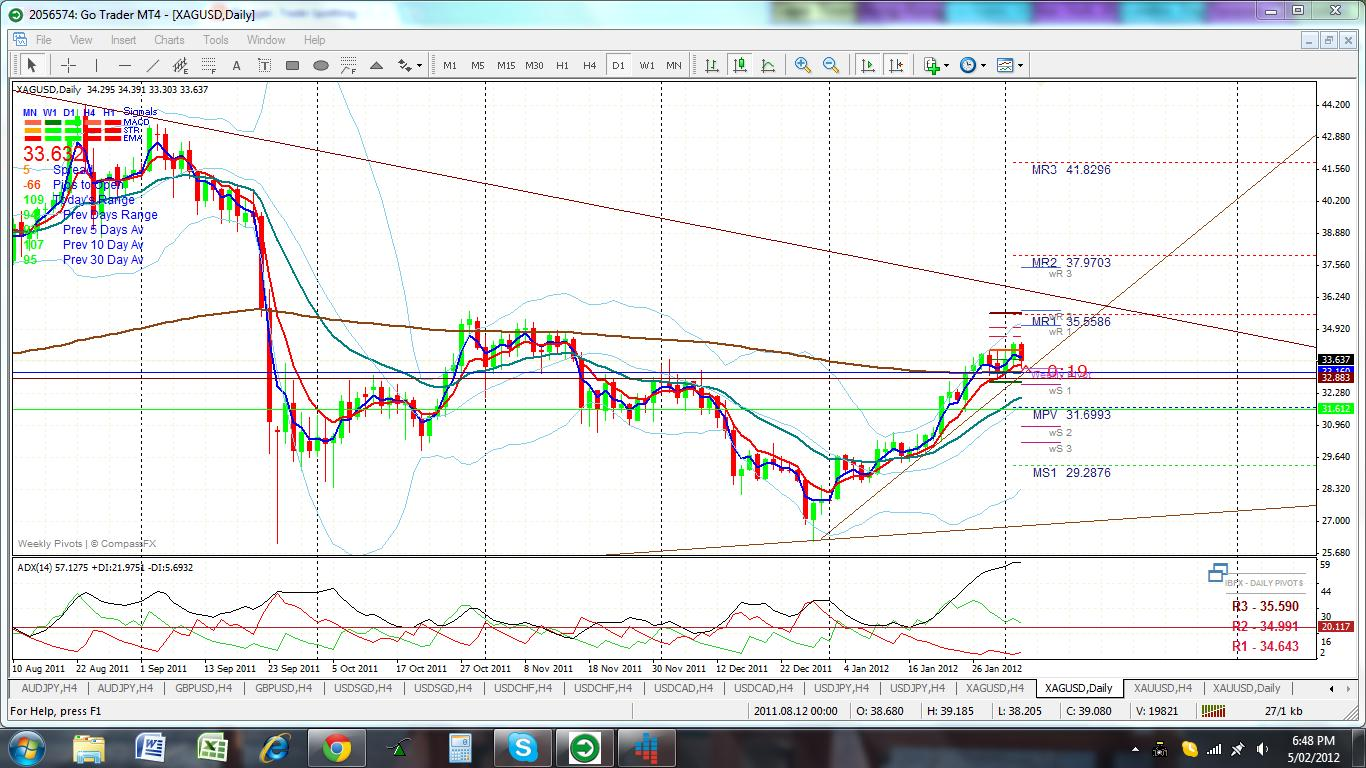 Tag System Page No12 The Best Binary Options Robot List Diagram And W Tracking Signal Go To Www Retrevo Com Hgi Trading