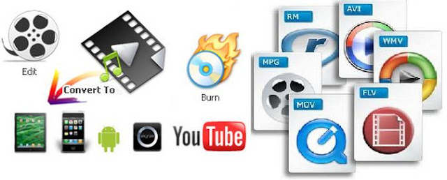 Free Video Converter For iPod, iPhone, iPad, PSP and Android Based