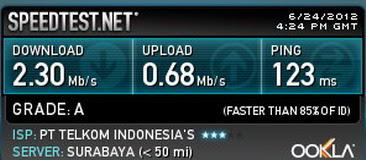 speed test internet