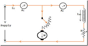 Testing of DC motor, dc motor testing direct and indirect method