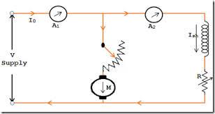 Testing of DC motor, dc motor testing direct and indirect method