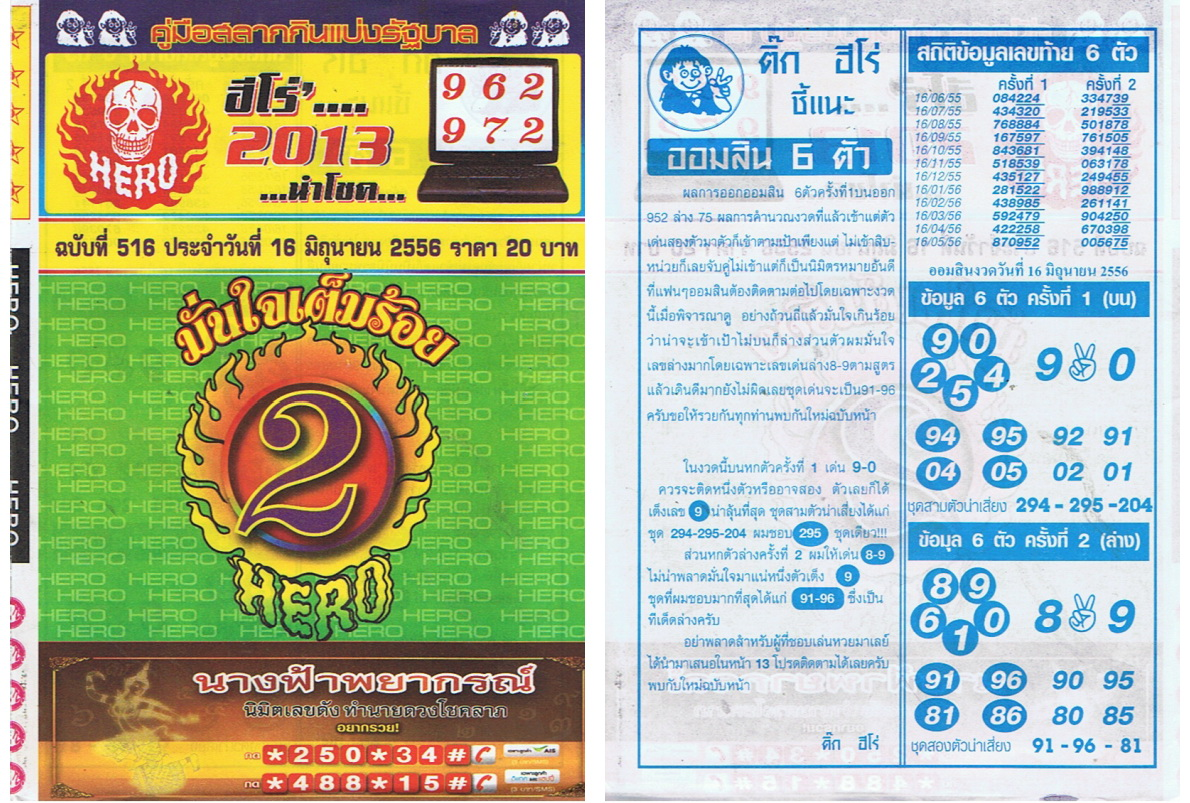Thai Lotto Tips 2013