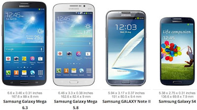 Samsung Galaxy Mega 6.3 and others