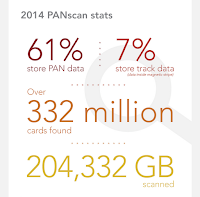PANscan Infographic