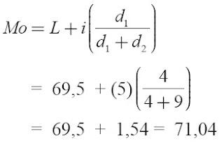 perhitungan modus