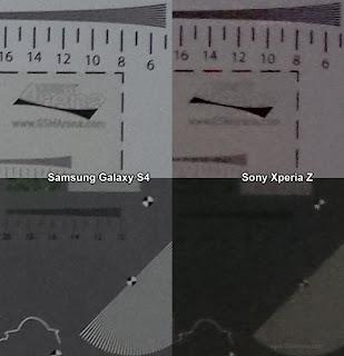 Galaxy S4 VS Sony Xperia Z Camera Sample