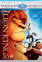 The Lion King Returns Top #BoxOffice