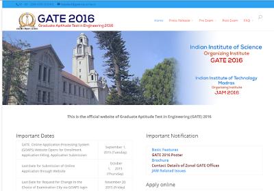 Last Date GATE 2016