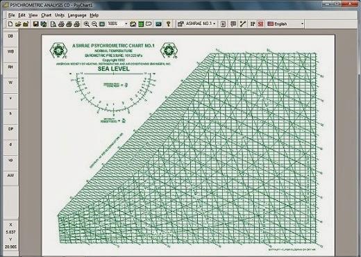 Psychrometric Chart Si - Probrains.Org