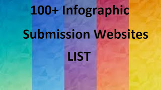 infographic-submission-websites-list