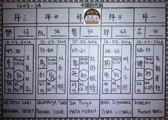 Kumpulan Syair Kode CHINA