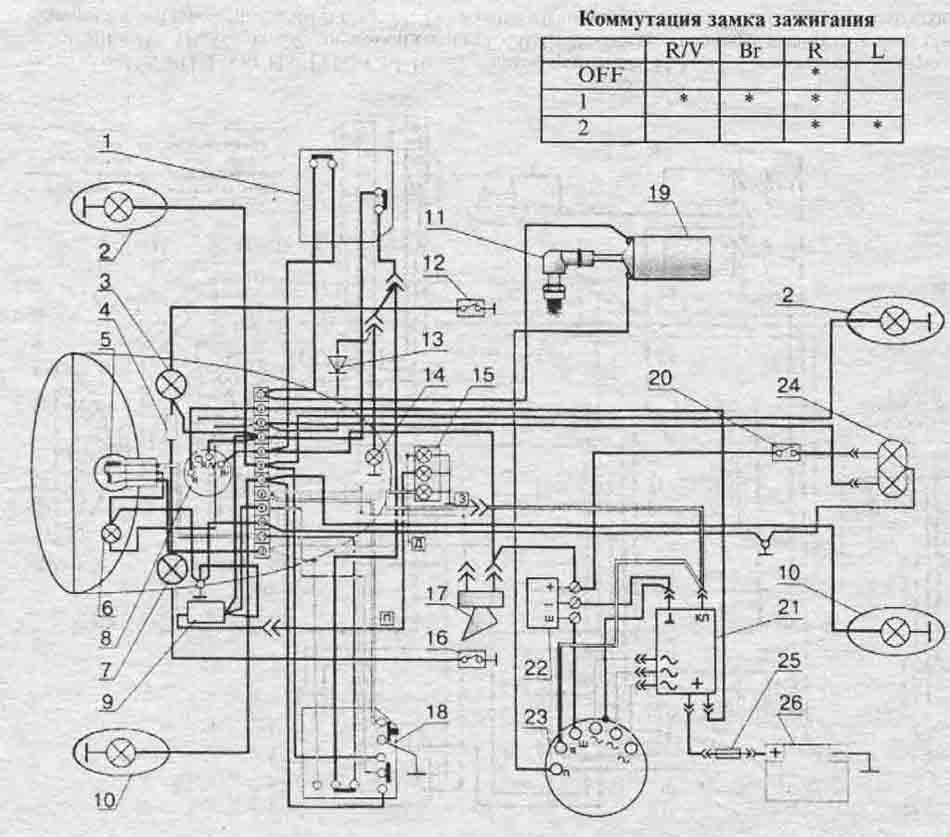 Ремонт ИЖ ПС (Схема Проводки)