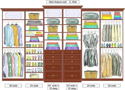 Interior design tips womans closet design custom closet Closet layout ideas