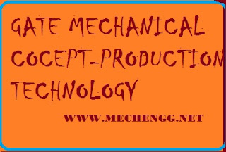 Concepts Of Production Technology